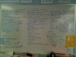 Topics written on a whiteboard