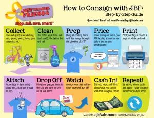 JBF Consignor Prep Guide
