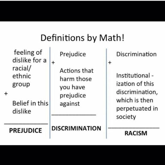 Definitions by math